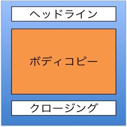 チラシでボディコピーの位置を表す