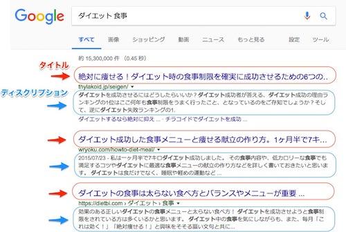 検索結果後のタグを教えるためのイメージ図